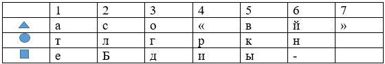 Таблица задания 2