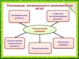 региональный компонент