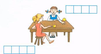 девочки за столом