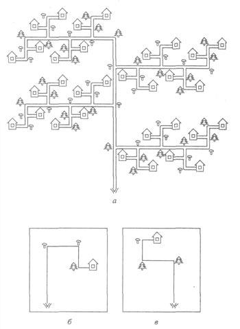 Рис. 11. Материал к заданиям 9-10